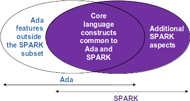 ../../../_images/01_spark_ada.png